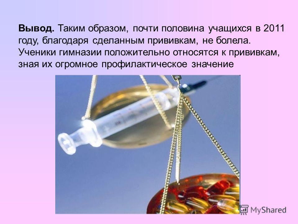 Вывод. Таким образом, почти половина учащихся в 2011 году, благодаря сделанным прививкам, не болела. Ученики гимназии положительно относятся к прививкам, зная их огромное профилактическое значение