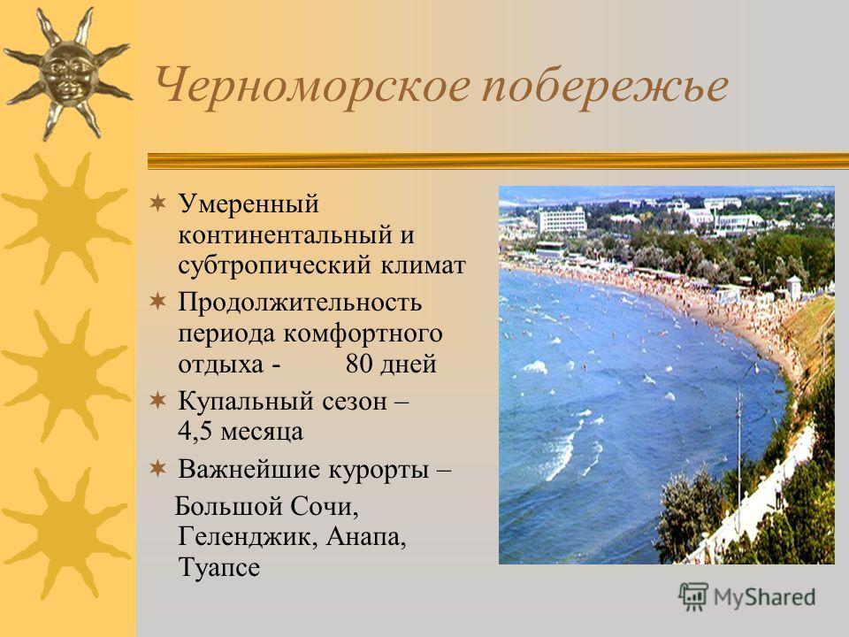 Климат Северного Кавказа