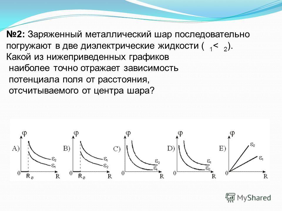 2: Заряженный металлический шар последовательно погружают в две диэлектрические жидкости ( 1 < 2 ). Какой из нижеприведенных графиков наиболее точно отражает зависимость потенциала поля от расстояния, отсчитываемого от центра шара?