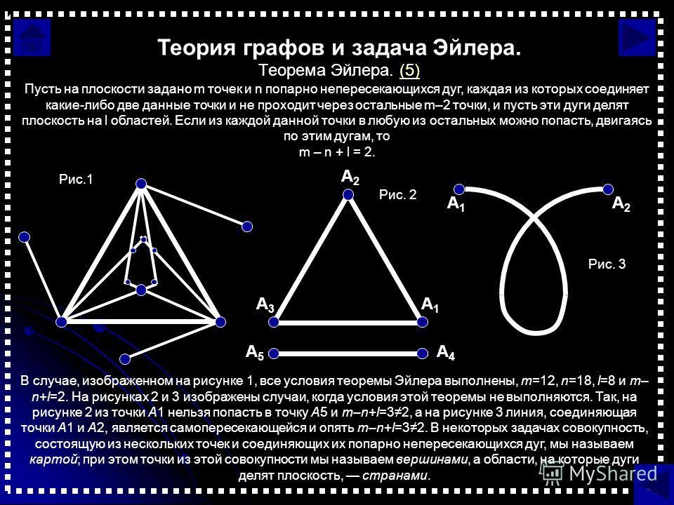 Теория графов и задача Эйлера. Теорема Эйлера. (5)(5) Пусть на плоскости задано m точек и n попарно непересекающихся дуг, каждая из которых соединяет какие-либо две данные точки и не проходит через остальные m–2 точки, и пусть эти дуги делят плоскост