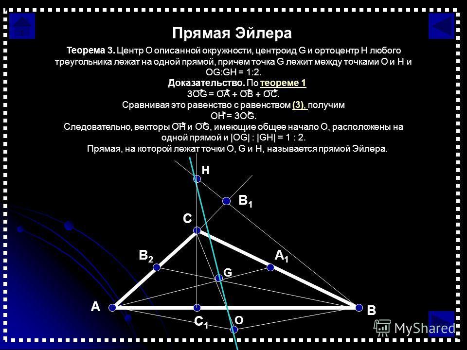 Прямая Эйлера Теорема 3. Центр О описанной окружности, центроид G и ортоцентр H любого треугольника лежат на одной прямой, причем точка G лежит между точками О и Н и OG:GH = 1:2. Доказательство. По теореме 1теореме 1 3OG = OA + OB + OC. Сравнивая это
