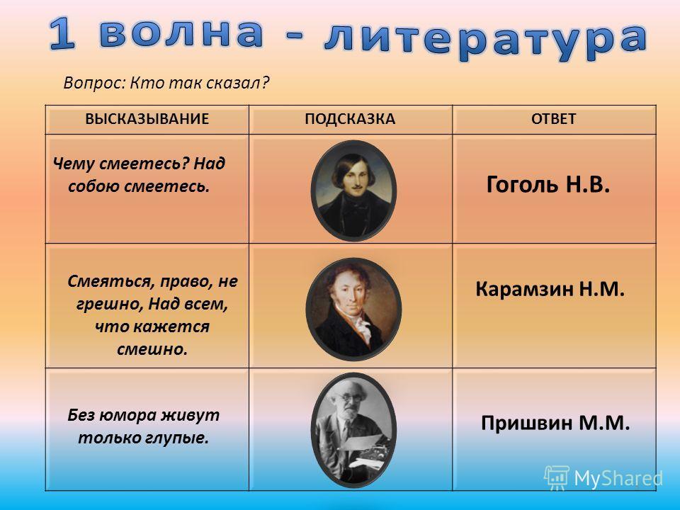 ВЫСКАЗЫВАНИЕПОДСКАЗКАОТВЕТ Гоголь Н.В. Карамзин Н.М. Пришвин М.М. Смеяться, право, не грешно, Над всем, что кажется смешно. Чему смеетесь? Над собою смеетесь. Без юмора живут только глупые. Вопрос: Кто так сказал? 3