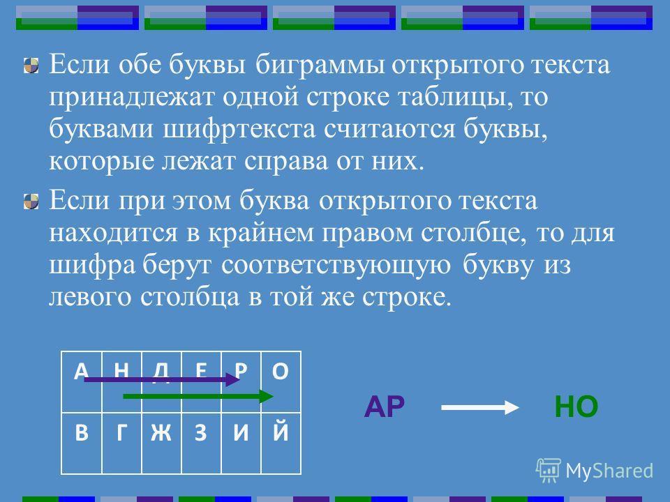 Если обе буквы биграммы открытого текста принадлежат одной строке таблицы, то буквами шифртекста считаются буквы, которые лежат справа от них. Если при этом буква открытого текста находится в крайнем правом столбце, то для шифра берут соответствующую