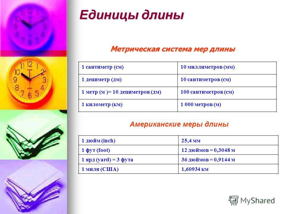 Единицы длины 1 сантиметр (см)10 миллиметров (мм) 1 дециметр (дм)10 сантиметров (см) 1 метр (м )= 10 дециметров (дм)100 сантиметров (см) 1 километр (км)1 000 метров (м) Метрическая система мер длины Американские меры длины 1 дюйм (inch)25,4 мм 1 фут