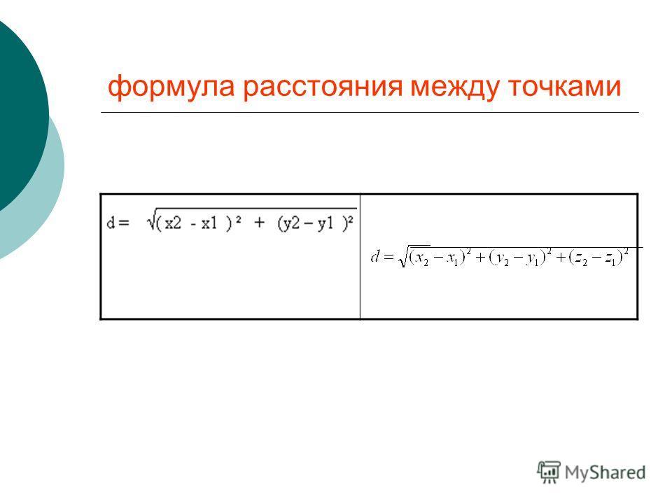 формула расстояния между точками