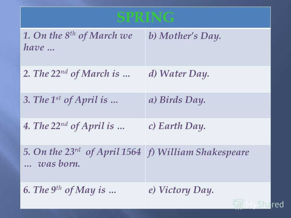 SPRING 1. On the 8 th of March we have … b) Mothers Day. 2. The 22 nd of March is …d) Water Day. 3. The 1 st of April is …a) Birds Day. 4. The 22 nd of April is …c) Earth Day. 5. On the 23 rd of April 1564 … was born. f) William Shakespeare 6. The 9