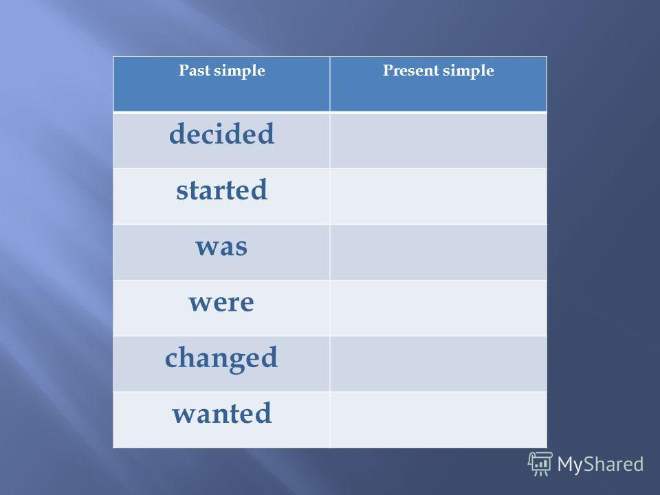 Past simplePresent simple decided started was were changed wanted
