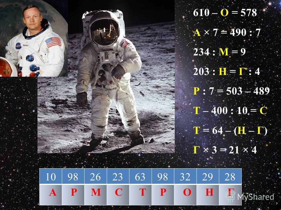 610 – О = 578 А × 7 = 490 : 7 234 : М = 9 203 : Н = Г : 4 Р : 7 = 503 – 489 Т – 400 : 10 = С Т = 64 – (Н – Г) Г × 3 = 21 × 4 109826236398322928 А Р М С Т Р О Н Г
