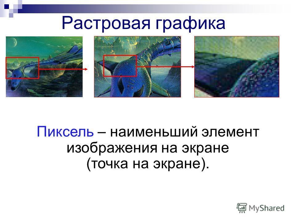 Растровая графика Пиксель – наименьший элемент изображения на экране (точка на экране).