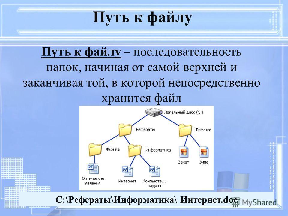 Путь к файлу – последовательность папок, начиная от самой верхней и заканчивая той, в которой непосредственно хранится файл C:\Рефераты\Информатика\ Интернет.doc Путь к файлу