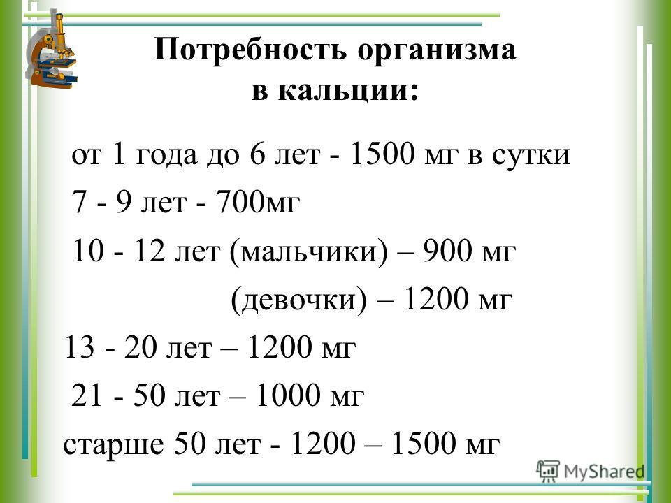 Потребность организма в кальции: от 1 года до 6 лет - 1500 мг в сутки 7 - 9 лет - 700мг 10 - 12 лет (мальчики) – 900 мг (девочки) – 1200 мг 13 - 20 лет – 1200 мг 21 - 50 лет – 1000 мг старше 50 лет - 1200 – 1500 мг