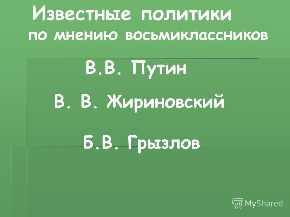 Известные политики по мнению восьмиклассников В.В. Путин В. В. Жириновский Б.В. Грызлов