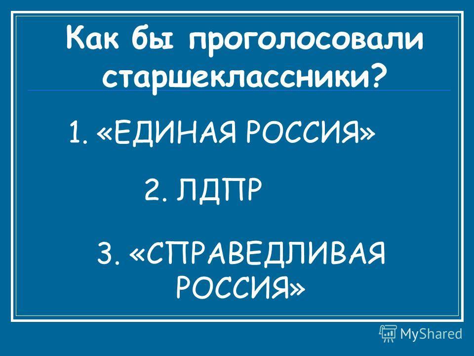 Как бы проголосовали старшеклассники? 1. «ЕДИНАЯ РОССИЯ» 2. ЛДПР 3. «СПРАВЕДЛИВАЯ РОССИЯ»