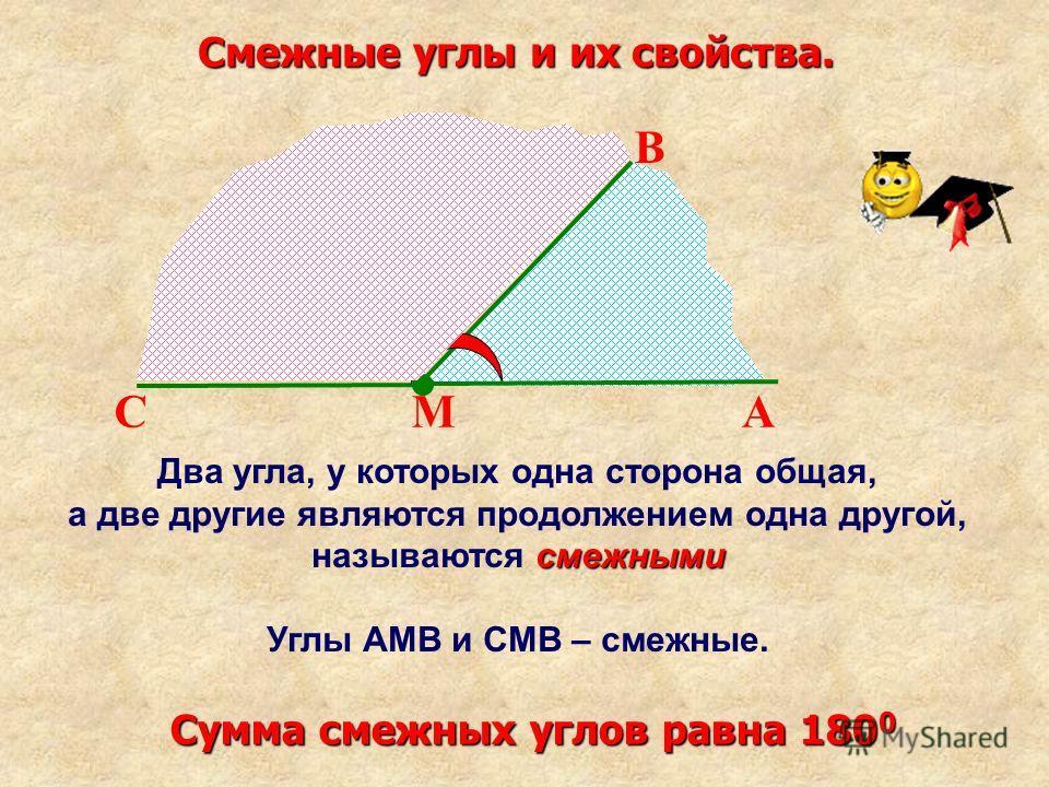 Смежные углы и их свойства. МА В С Два угла, у которых одна сторона общая, а две другие являются продолжением одна другой, смежными называются смежными Углы АМВ и СМВ – смежные. Сумма смежных углов равна 180 0