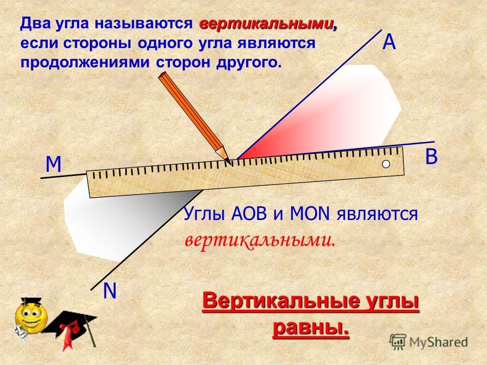 вертикальными, Два угла называются вертикальными, если стороны одного угла являются продолжениями сторон другого. О А В М N Углы АОВ и МОN являются вертикальными. Вертикальные углы равны.