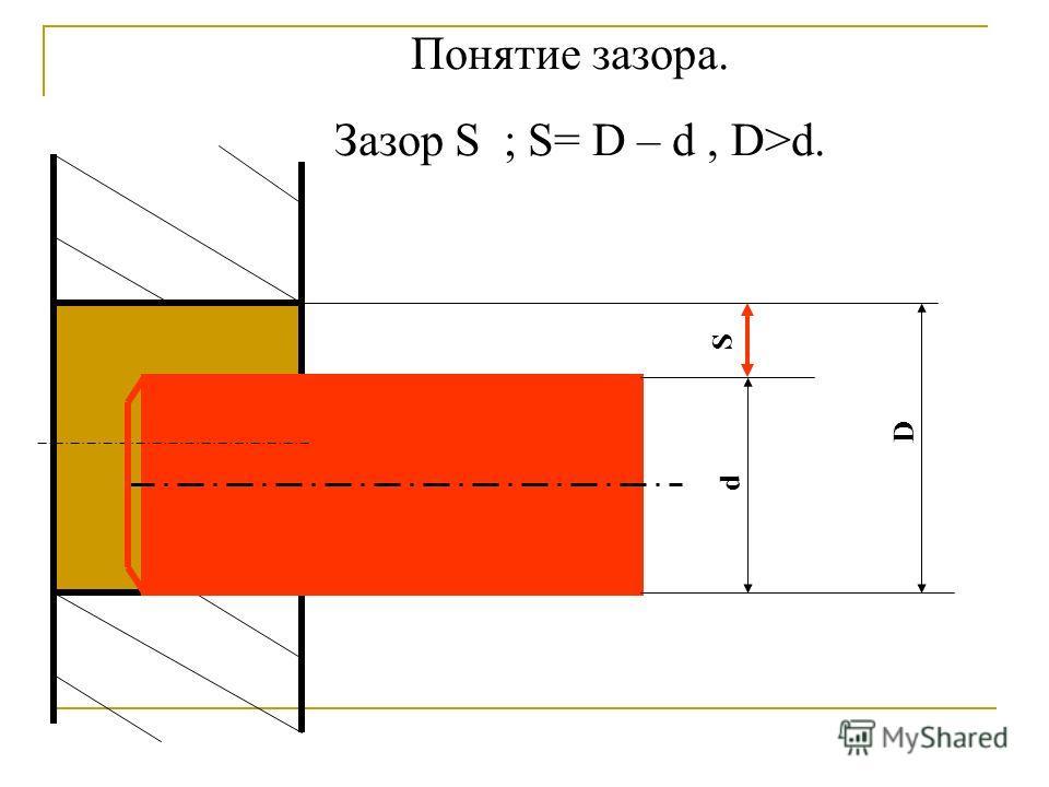 Понятие зазора. Зазор S ; S= D – d, D>d. d S D
