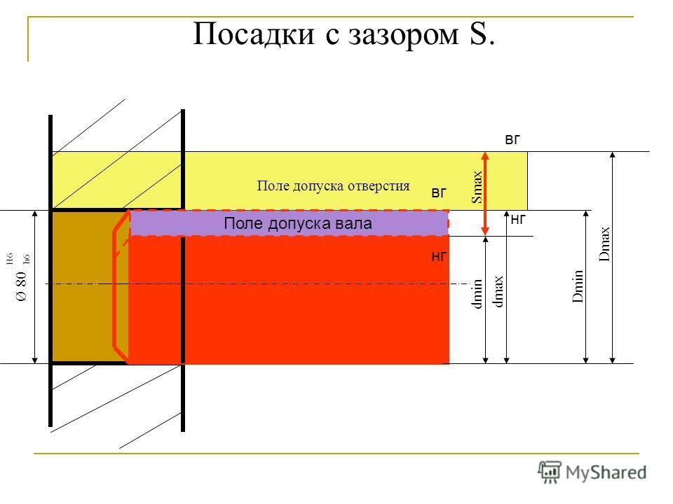 Посадки с зазором S. Ø 80 H6 h6 Поле допуска отверстия Smax dmin dmax Dmin Dmax Поле допуска вала вг нг вг нг