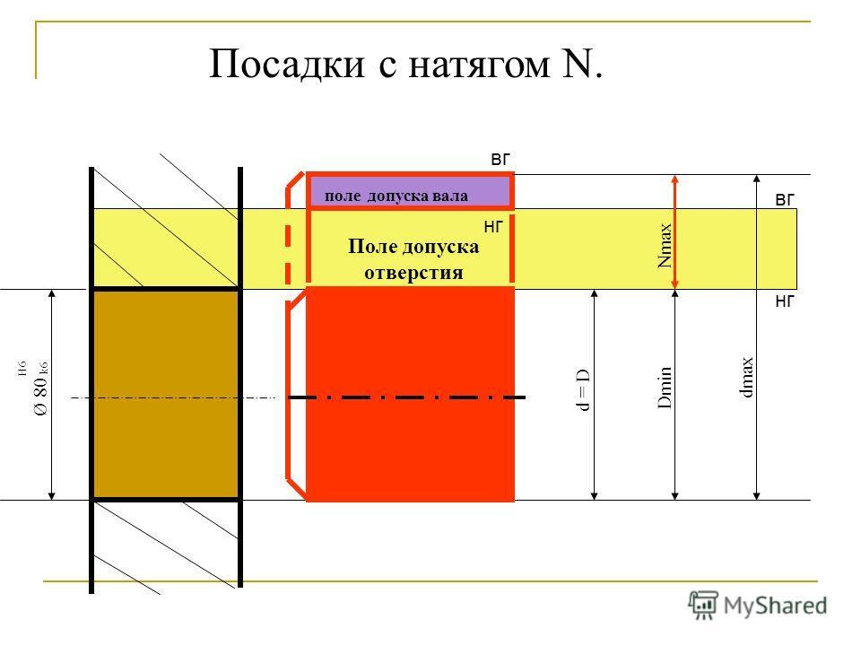 Посадки с натягом N. Поле допуска отверстия Ø 80 H6 k6 d = D Dmin dmax Nmax вг нг поле допуска вала вг нг