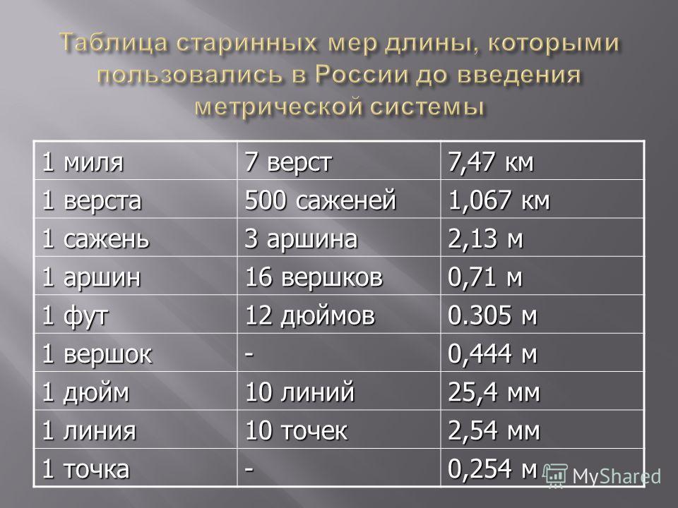 1 миля 7 верст 7,47 км 1 верста 500 саженей 1,067 км 1 сажень 3 аршина 2,13 м 1 аршин 16 вершков 0,71 м 1 фут 12 дюймов 0.305 м 1 вершок - 0,444 м 1 дюйм 10 линий 25,4 мм 1 линия 10 точек 2,54 мм 1 точка - 0,254 м