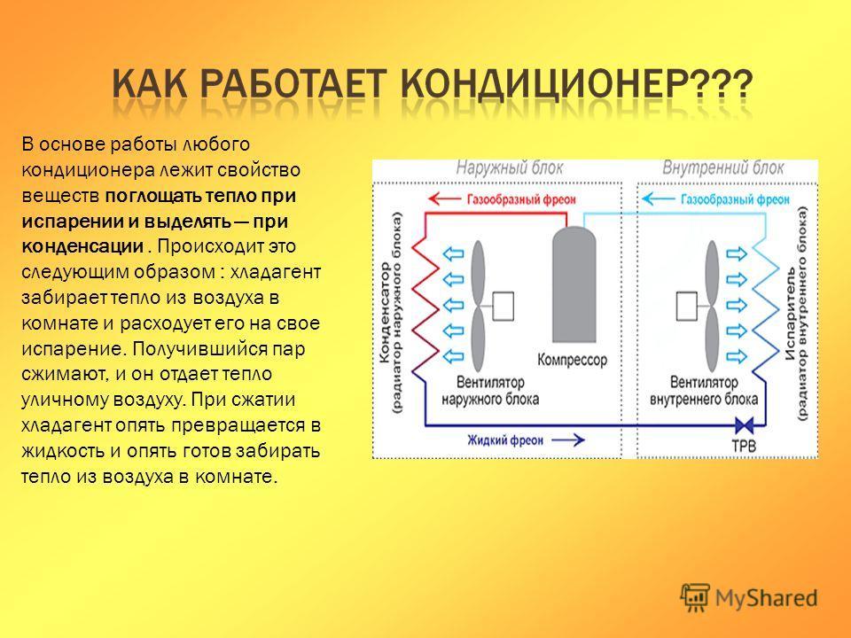 В основе работы любого кондиционера лежит свойство веществ поглощать тепло при испарении и выделять при конденсации. Происходит это следующим образом : хладагент забирает тепло из воздуха в комнате и расходует его на свое испарение. Получившийся пар