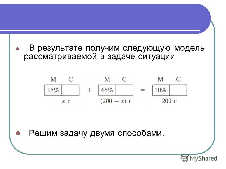 В результате получим следующую модель рассматриваемой в задаче ситуации Решим задачу двумя способами.