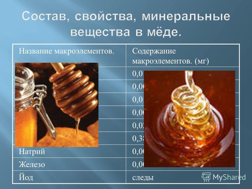 Название макроэлементов.Содержание макроэлементов. (мг) Магний0,018 Сера0,001 Фосфор0,019 Кальций0,004 Хлор0,029 Калий0,386 Натрий0,001 Железо0,0007 Йодследы