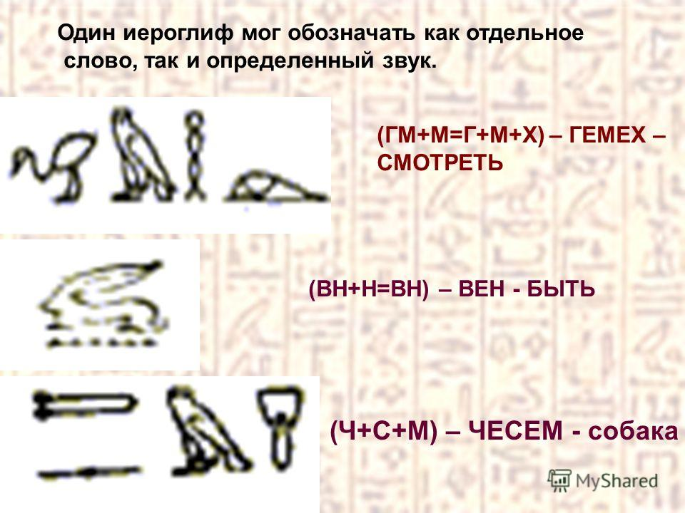 Один иероглиф мог обозначать как отдельное слово, так и определенный звук. (ГМ+М=Г+М+Х) – ГЕМЕХ – СМОТРЕТЬ (ВН+Н=ВН) – ВЕН - БЫТЬ (Ч+С+М) – ЧЕСЕМ - собака