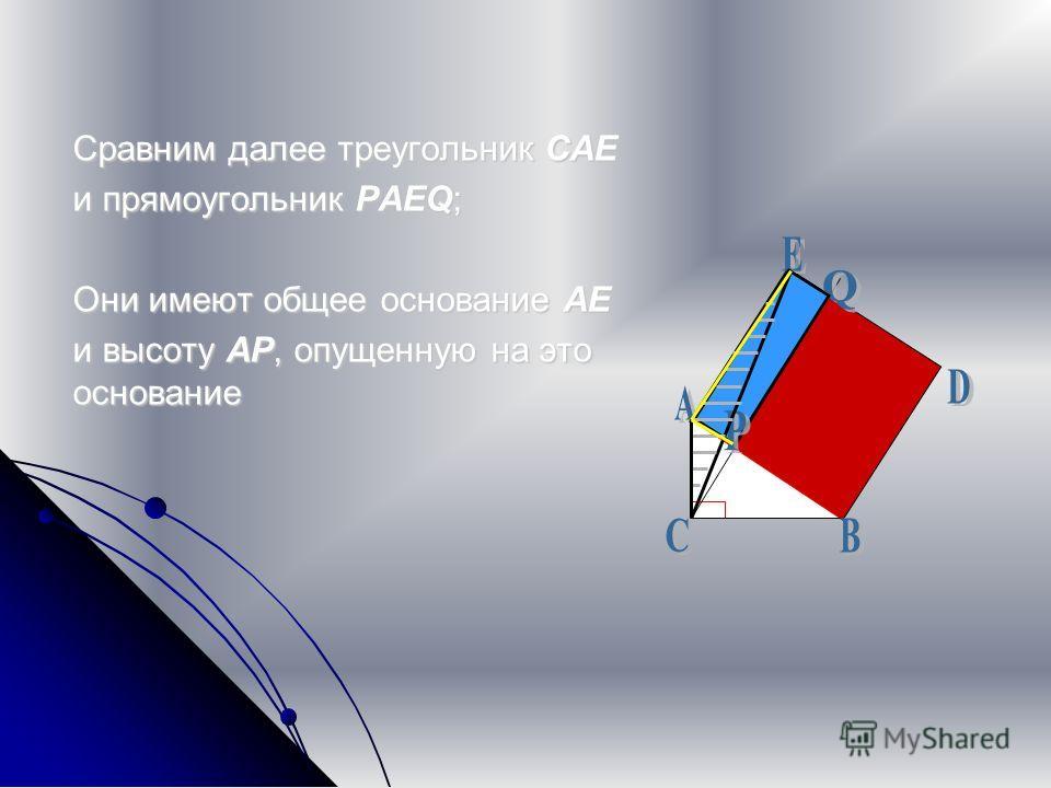 Сравним далее треугольник CAE и прямоугольник PAEQ; Они имеют общее основание AE и высоту AP, опущенную на это основание