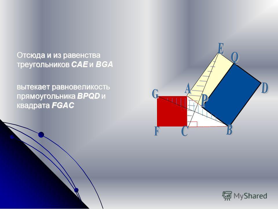 Отсюда и из равенства треугольников CAE и BGA вытекает равновеликость прямоугольника BPQD и квадрата FGAC