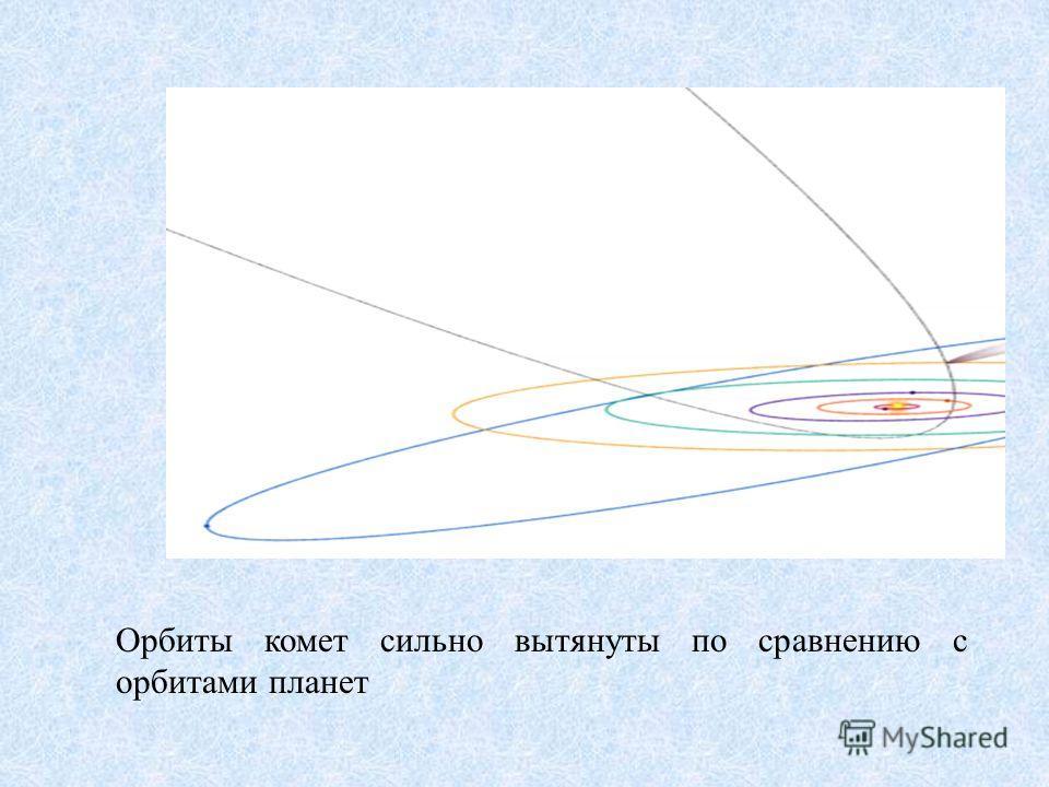 Орбиты комет сильно вытянуты по сравнению с орбитами планет