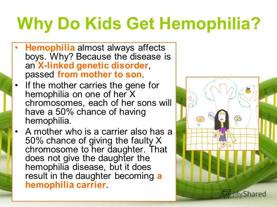 Why Do Kids Get Hemophilia? Hemophilia almost always affects boys. Why? Because the disease is an X-linked genetic disorder, passed from mother to son. If the mother carries the gene for hemophilia on one of her X chromosomes, each of her sons will h