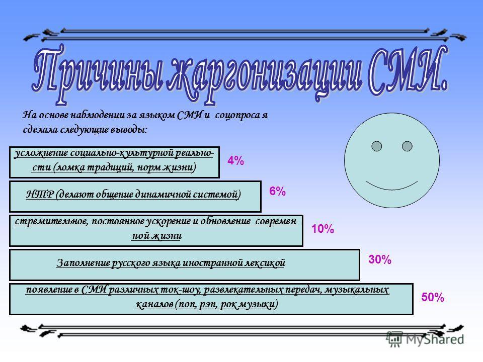 50% 30% 10% 6% 4% усложнение социально-культурной реально- сти (ломка традиций, норм жизни) НТР (делают общение динамичной системой) стремительное, постоянное ускорение и обновление современ- ной жизни Заполнение русского языка иностранной лексикой п