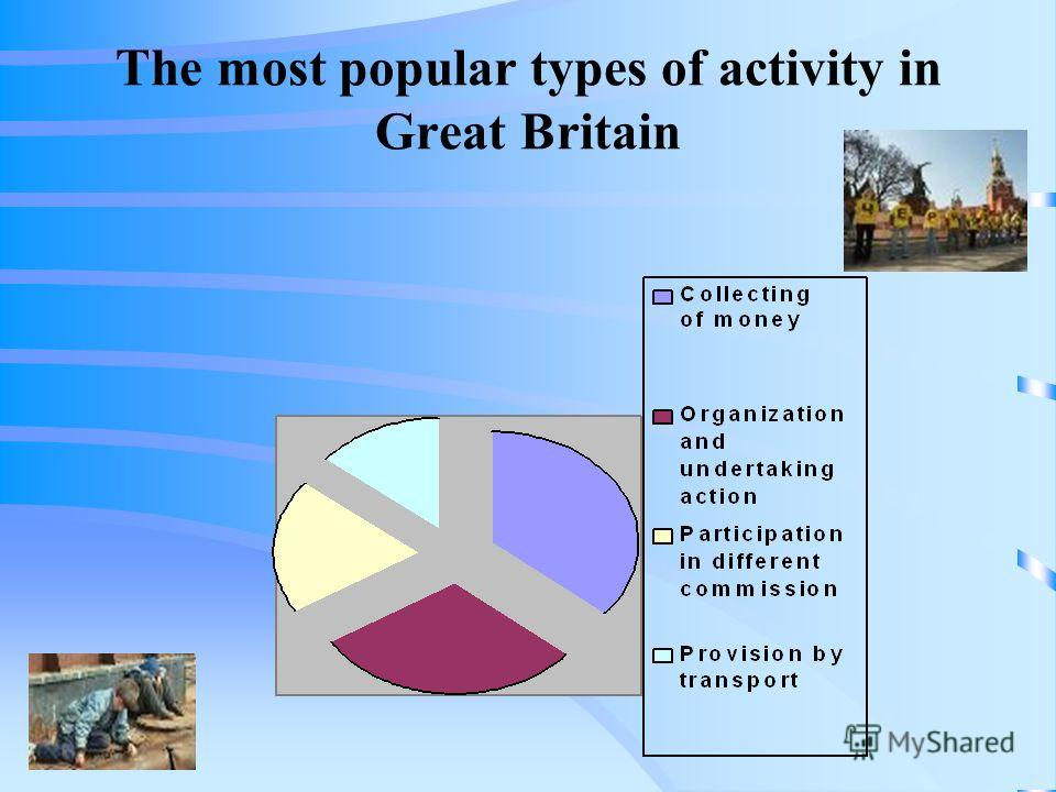 The most popular types of activity in Great Britain