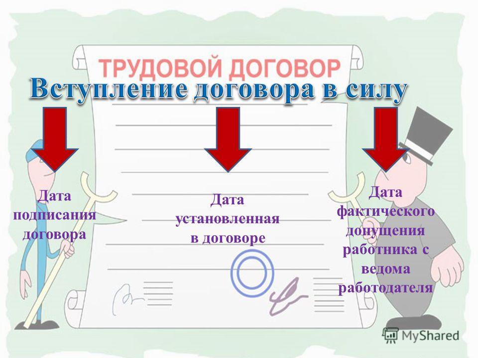 Дата подписания договора Дата установленная в договоре Дата фактического допущения работника с ведома работодателя