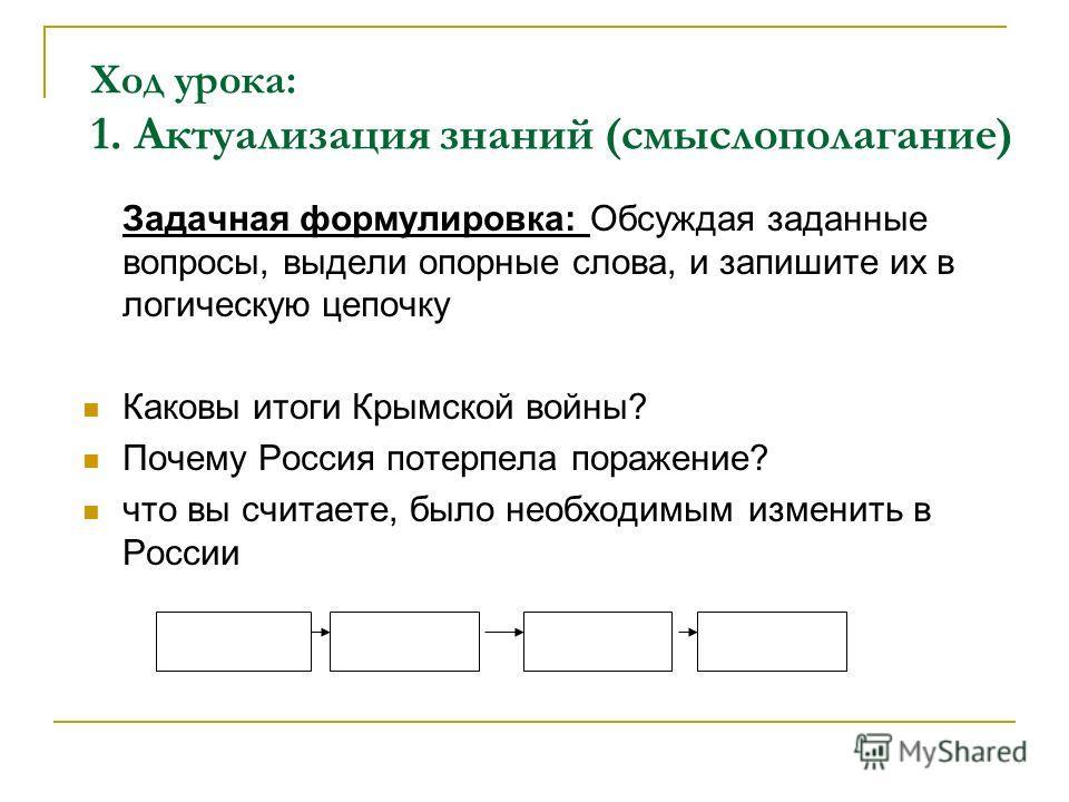 Ход урока: 1. Актуализация знаний (смыслополагание) Задачная формулировка: Обсуждая заданные вопросы, выдели опорные слова, и запишите их в логическую цепочку Каковы итоги Крымской войны? Почему Россия потерпела поражение? что вы считаете, было необх