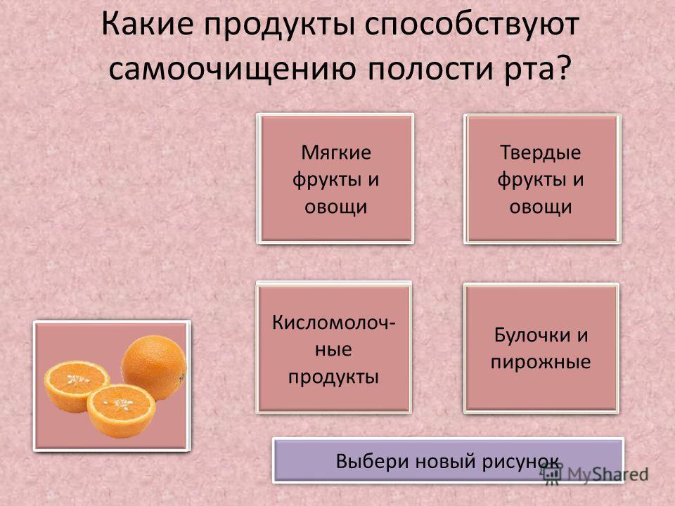 Да Нет Какие продукты способствуют самоочищению полости рта? Мягкие фрукты и овощи Твердые фрукты и овощи Нет Выбери новый рисунок Нет Кисломолоч- ные продукты Кисломолоч- ные продукты Булочки и пирожные