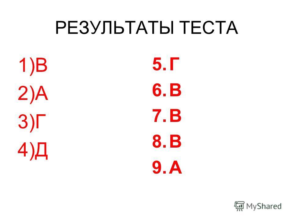 РЕЗУЛЬТАТЫ ТЕСТА 1)В 2)А 3)Г 4)Д 5.Г 6.В 7.В 8.В 9.А