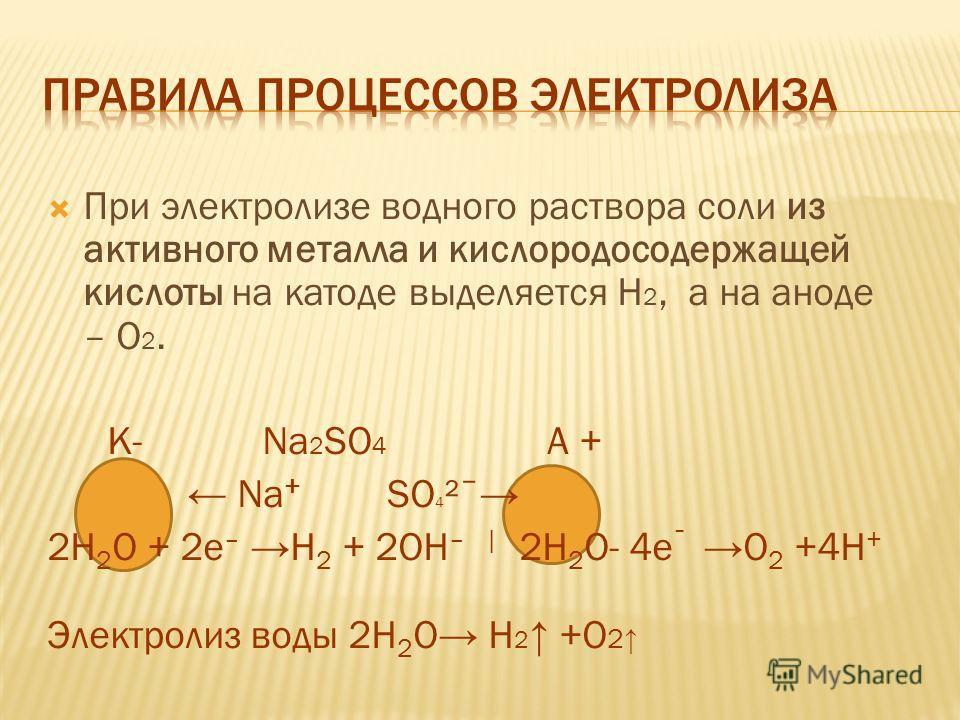 2Cl – – 2e – = Cl 2 2H 2 O – 4e – = O 2 + 4H + 4OH – – 4e – = 2H 2 O + O 2 Анионы кислородосодержащих кислот не окисляются, так как их стандартный потенциал намного превышает потенциал воды 2SO 4 2– – 2e – = S 2 O 8 2–, E 0 =+2,01 В поэтому вместо ни