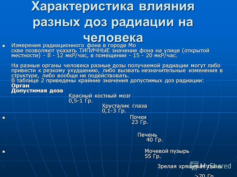 Характеристика влияния разных доз радиации на человека Измерения радиационного фона в городе Мо скве позволяют указать ТИПИЧНЫЕ значение фона на улице (открытой местности) - 8 - 12 мкР/час, в помещении - 15 - 20 мкР/час. На разные органы человека раз