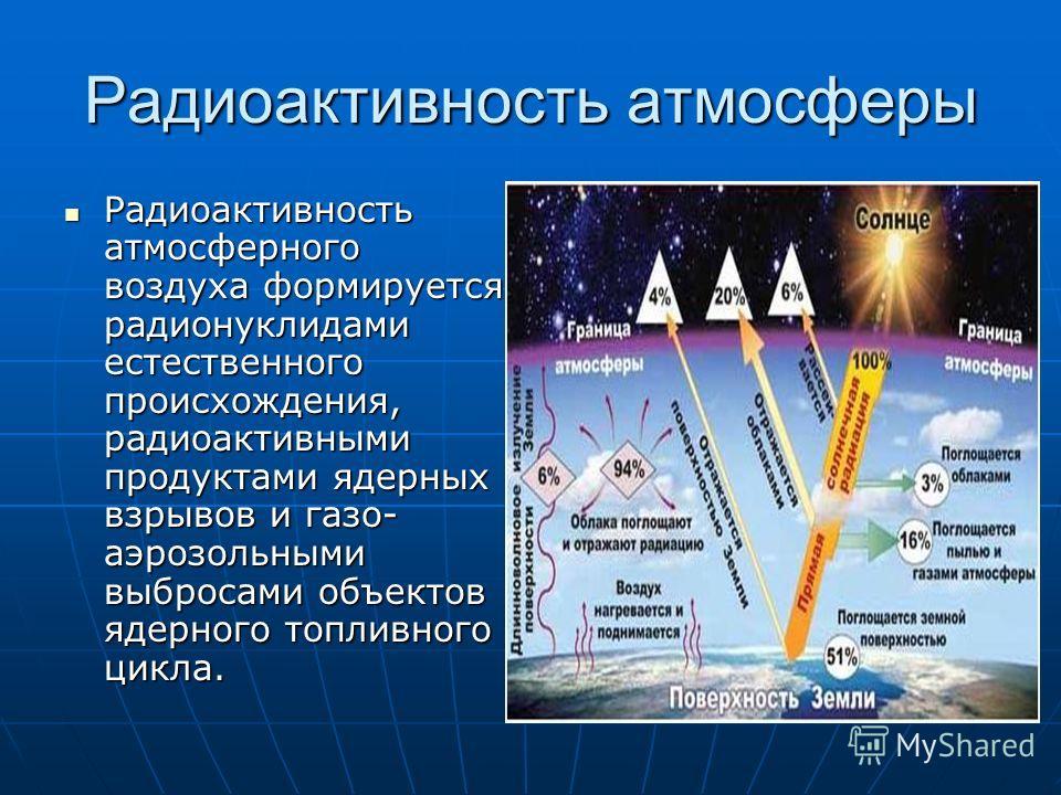 Радиоактивность атмосферы Радиоактивность атмосферного воздуха формируется радионуклидами естественного происхождения, радиоактивными продуктами ядерных взрывов и газо- аэрозольными выбросами объектов ядерного топливного цикла. Радиоактивность атмосф