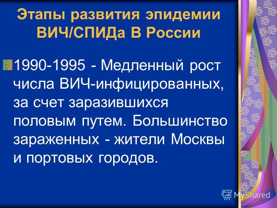 Этапы развития эпидемии ВИЧ/СПИДа В России 1990-1995 - Медленный рост числа ВИЧ-инфицированных, за счет заразившихся половым путем. Большинство зараженных - жители Москвы и портовых городов.