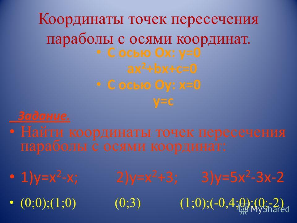 Координаты точек пересечения параболы с осями координат. С осью Ох: у=0 ах 2 +bх+с=0 С осью Оу: х=0 у=с Задание. Найти координаты точек пересечения параболы с осями координат: 1)у=х 2 -х; 2)у=х 2 +3; 3)у=5х 2 -3х-2 (0;0);(1;0) (0;3) (1;0);(-0,4;0);(0