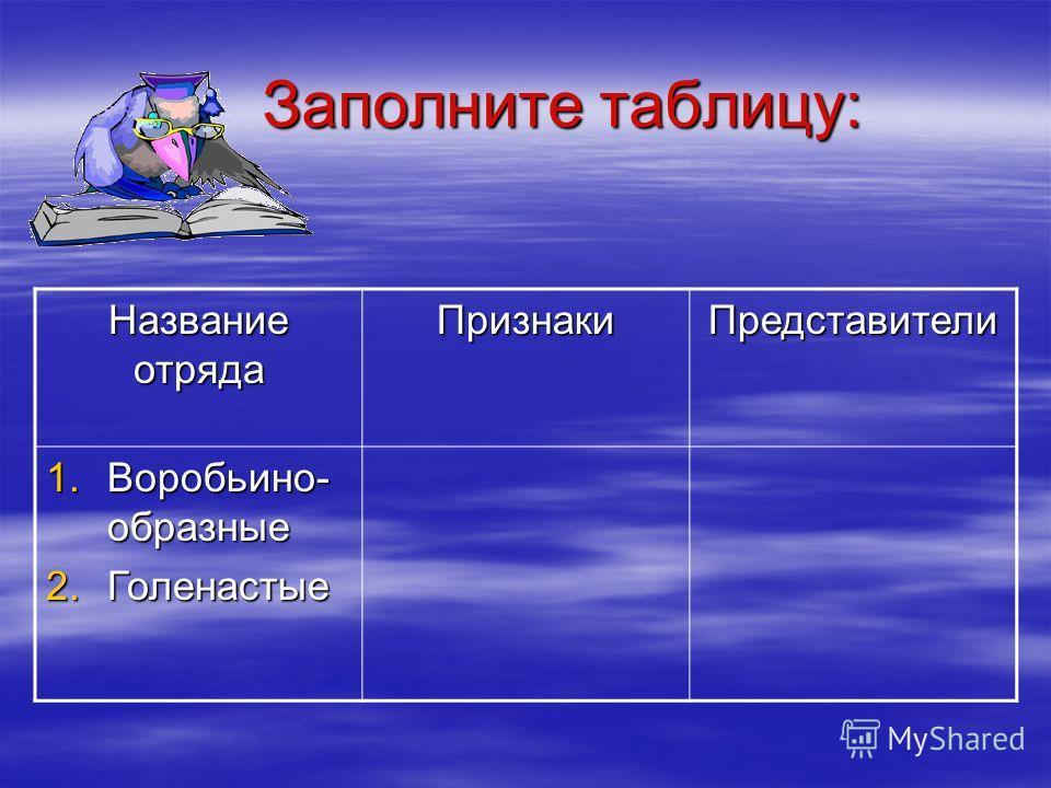 Заполните таблицу: Название отряда ПризнакиПредставители 1.Воробьино- образные 2.Голенастые