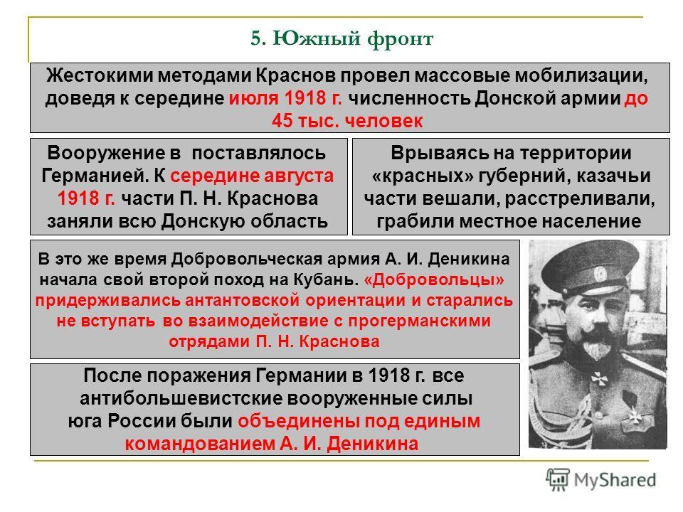 5. Южный фронт Жестокими методами Краснов провел массовые мобилизации, доведя к середине июля 1918 г. численность Донской армии до 45 тыс. человек Вооружение в поставлялось Германией. К середине августа 1918 г. части П. Н. Краснова заняли всю Донскую
