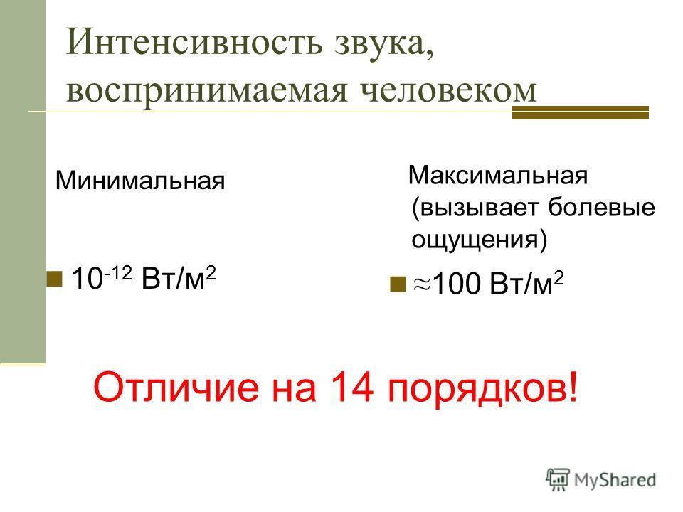 Интенсивность звука, воспринимаемая человеком Минимальная 10 -12 Вт/м 2 Максимальная (вызывает болевые ощущения) 100 Вт/м 2 Отличие на 14 порядков!