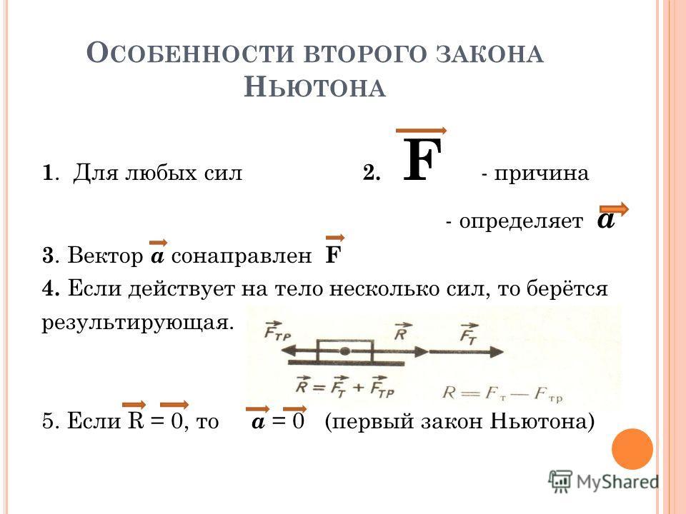 О СОБЕННОСТИ ВТОРОГО ЗАКОНА Н ЬЮТОНА 1. Для любых сил 2. F - причина - определяет а 3. Вектор а сонаправлен F 4. Если действует на тело несколько сил, то берётся результирующая. 5. Если R = 0, то a = 0 (первый закон Ньютона)