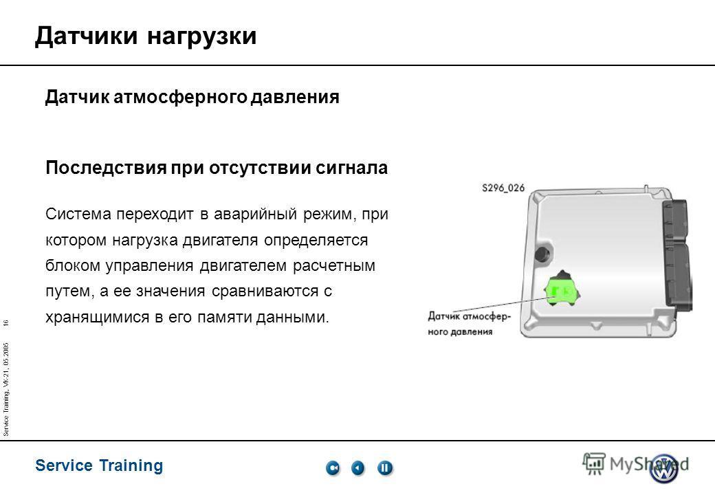 Service Training 16 Service Training, VK-21, 05.2005 Последствия при отсутствии сигнала Система переходит в аварийный режим, при котором нагрузка двигателя определяется блоком управления двигателем расчетным путем, а ее значения сравниваются с хранящ