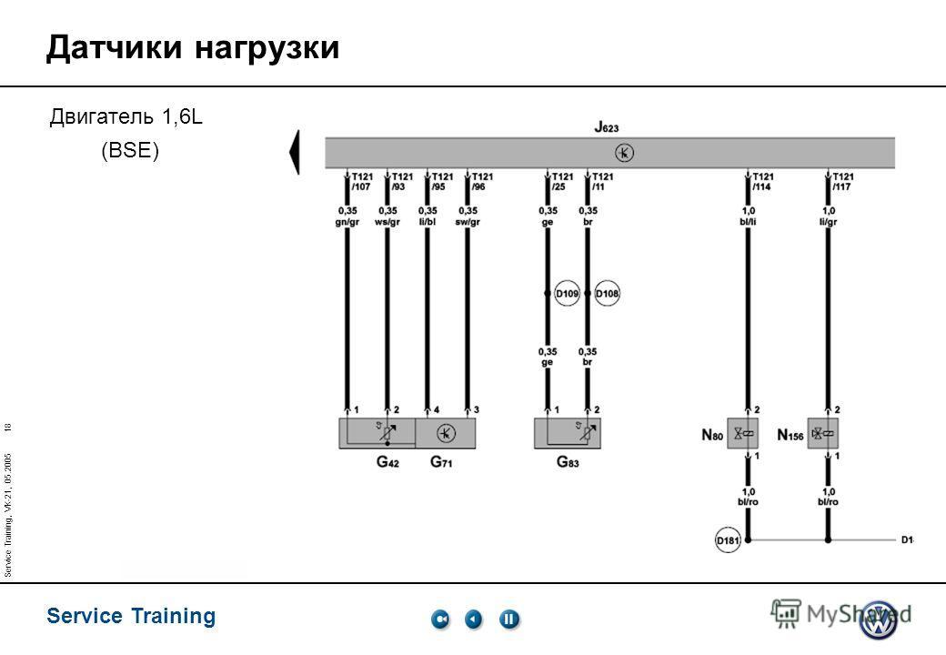 Service Training 18 Service Training, VK-21, 05.2005 Датчики нагрузки Двигатель 1,6L (BSE)