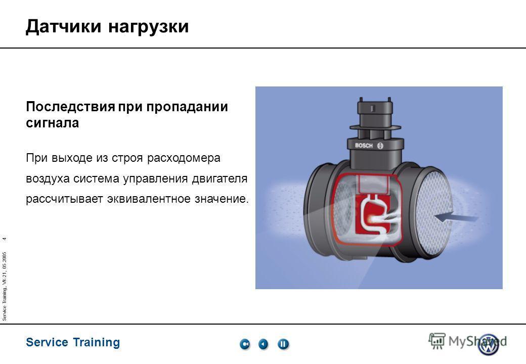 Service Training 4 Service Training, VK-21, 05.2005 Датчики нагрузки Последствия при пропадании сигнала При выходе из строя расходомера воздуха система управления двигателя рассчитывает эквивалентное значение.