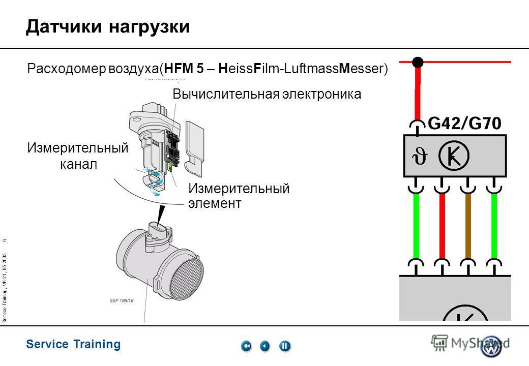 Service Training 6 Service Training, VK-21, 05.2005 Датчики нагрузки Расходомер воздуха(HFM 5 – HeissFilm-LuftmassMesser) Вычислительная электроника Измерительный канал Измерительный элемент